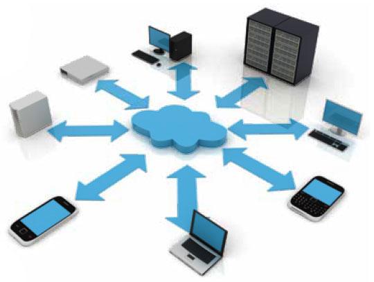 integrazione con software gestionale