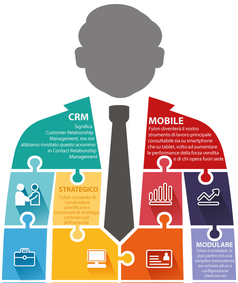 Infografia crm Fylon customer relationship management